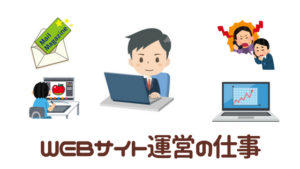 WEBサイト運営の仕事説明画像